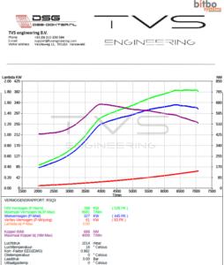 Audi RSQ3 (8V) 2.5 TFSI (2016) img 2