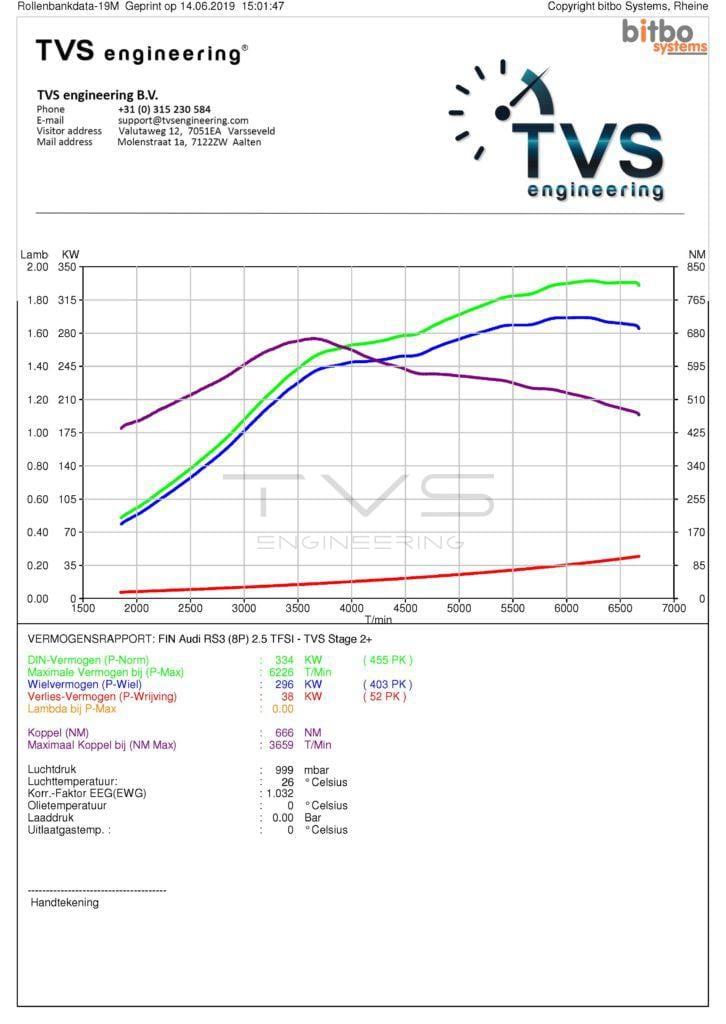 Audi RS3 (8P) 2.5 TFSI (2012) img 3