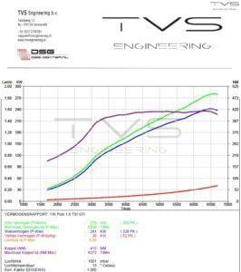 VW Polo (6C) 1.8 TSI GTI (2016) img 2